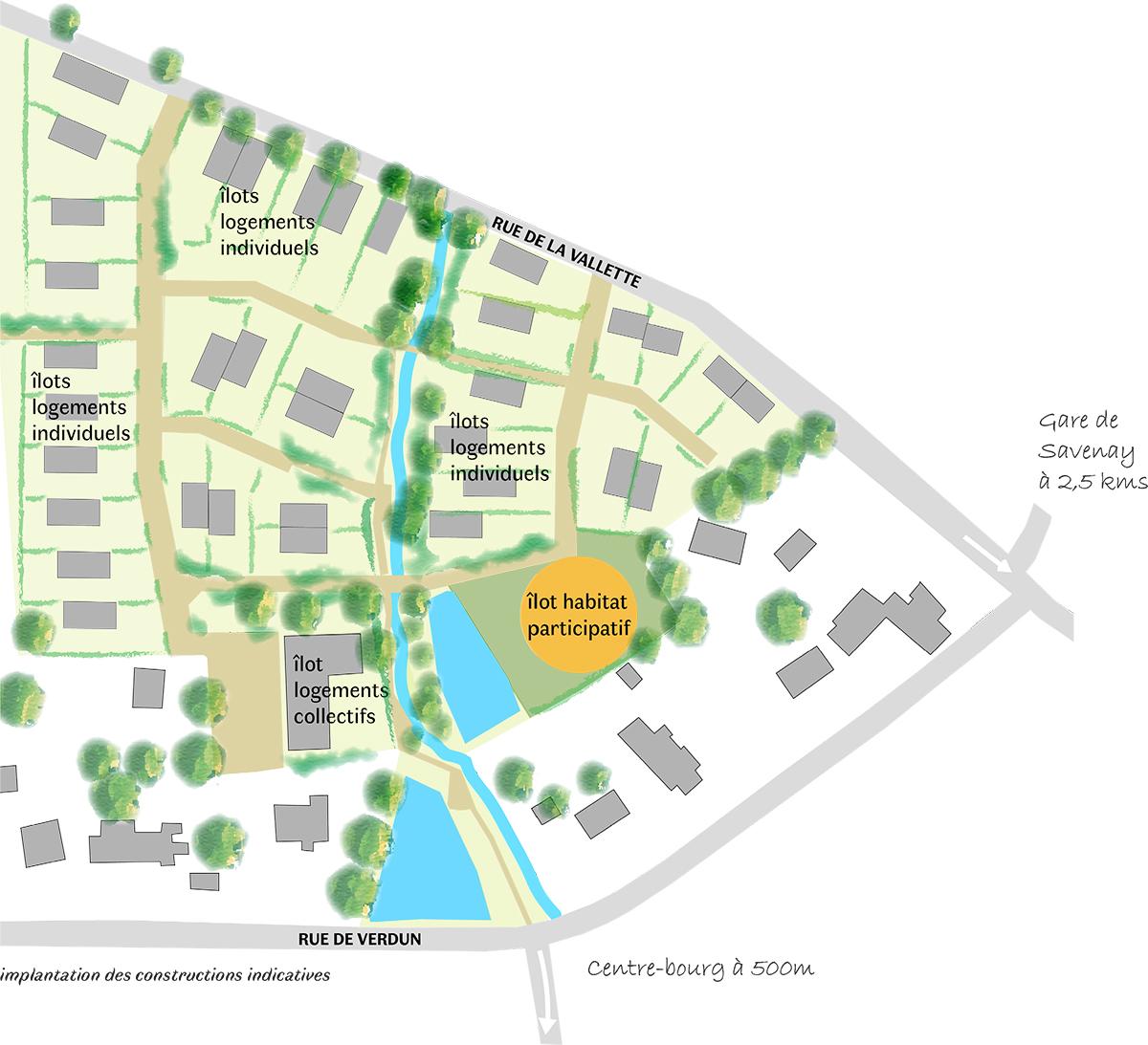 implantation du projet habitat participatif